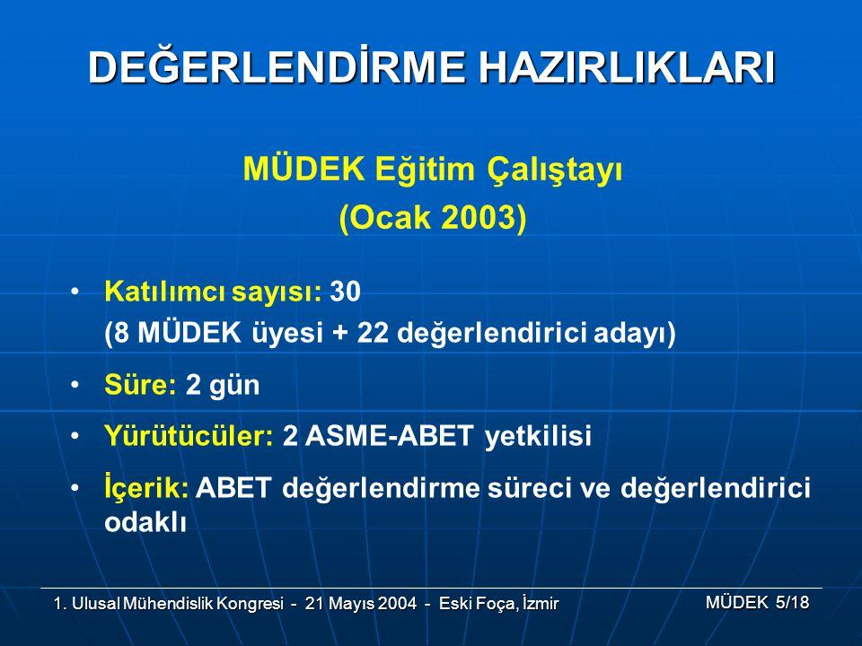 1. Ulusal Mühendislik Kongresi - 21 Mayıs 2004 - Eski Foça, İzmir MÜDEK 5/18 MÜDEK Eğitim Çalıştayı (Ocak 2003) DEĞERLENDİRME HAZIRLIKLARI Katılımcı s