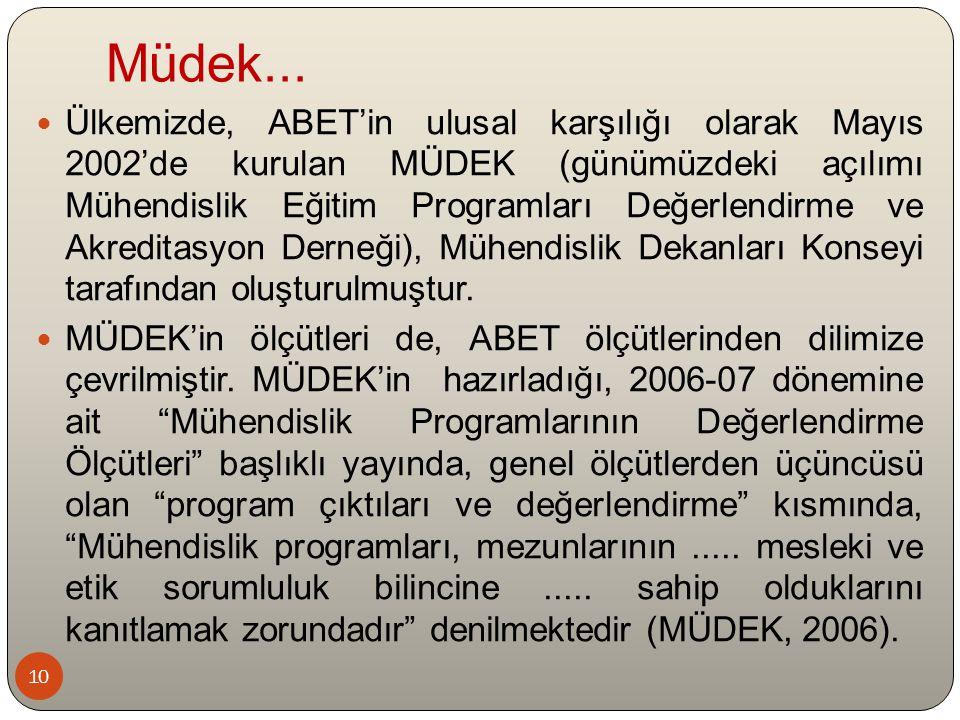 Müdek... Ülkemizde, ABET'in ulusal karşılığı olarak Mayıs 2002'de kurulan MÜDEK (günümüzdeki açılımı Mühendislik Eğitim Programları Değerlendirme ve A