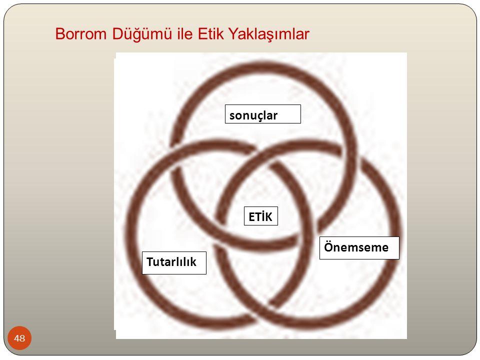 48 Borrom Düğümü ile Etik Yaklaşımlar sonuçlar ETİK Tutarlılık Önemseme