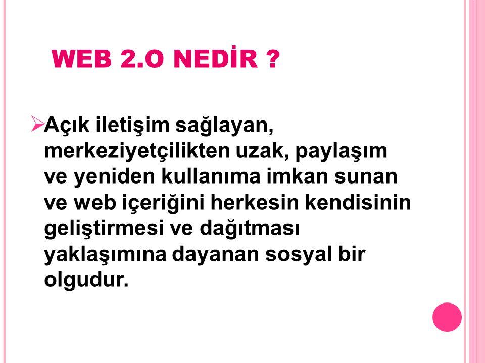 WEB 2.O NEDİR .