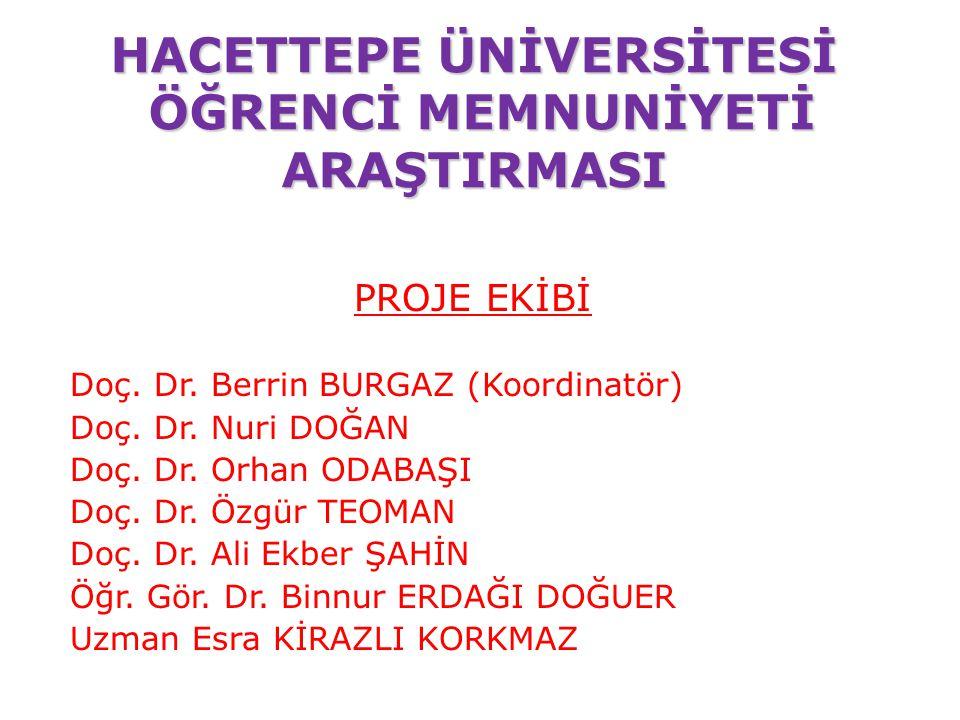 ARAŞTIRMANIN AMACI Hacettepe Üniversitesi öğrencilerinin, üniversitenin kendilerine sağladığı akademik, yönetsel ve destek hizmetlerine ilişkin beklenti ve memnuniyet düzeylerini belirlemektir.