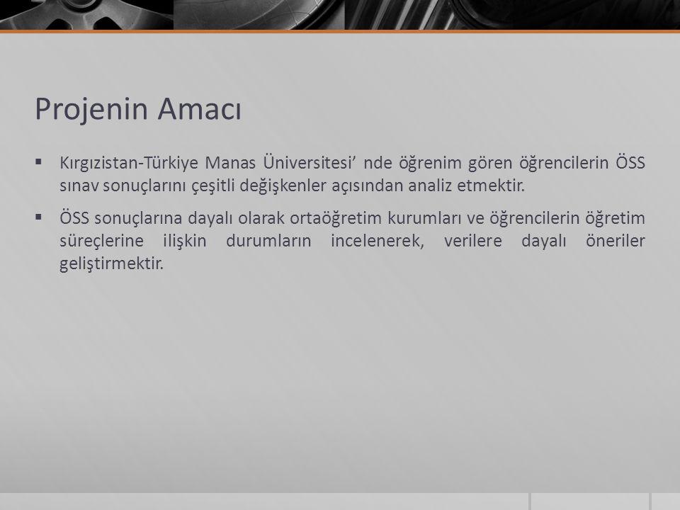 Projenin Amacı  Kırgızistan-Türkiye Manas Üniversitesi' nde öğrenim gören öğrencilerin ÖSS sınav sonuçlarını çeşitli değişkenler açısından analiz etm
