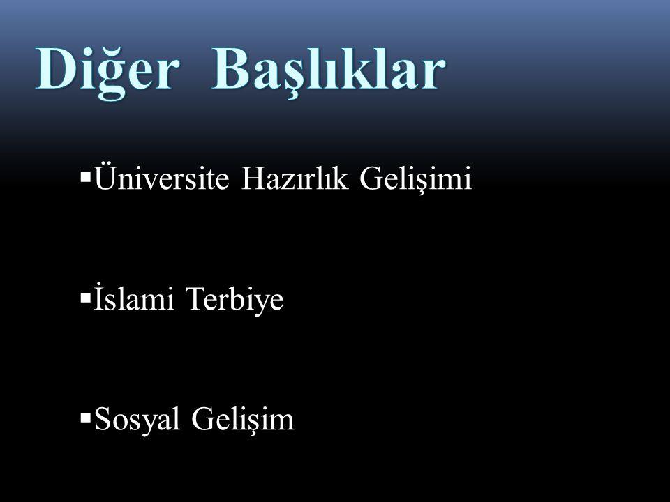  Üniversite Hazırlık Gelişimi  İslami Terbiye  Sosyal Gelişim
