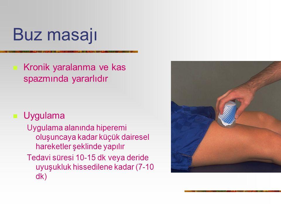 Buz masajı Kronik yaralanma ve kas spazmında yararlıdır Uygulama Uygulama alanında hiperemi oluşuncaya kadar küçük dairesel hareketler şeklinde yapılı