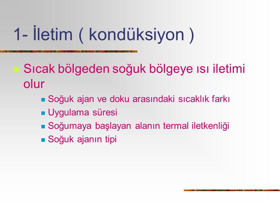 Kaynaklar 1.Fiziksel tıp ve rehabilitasyon: Prof.