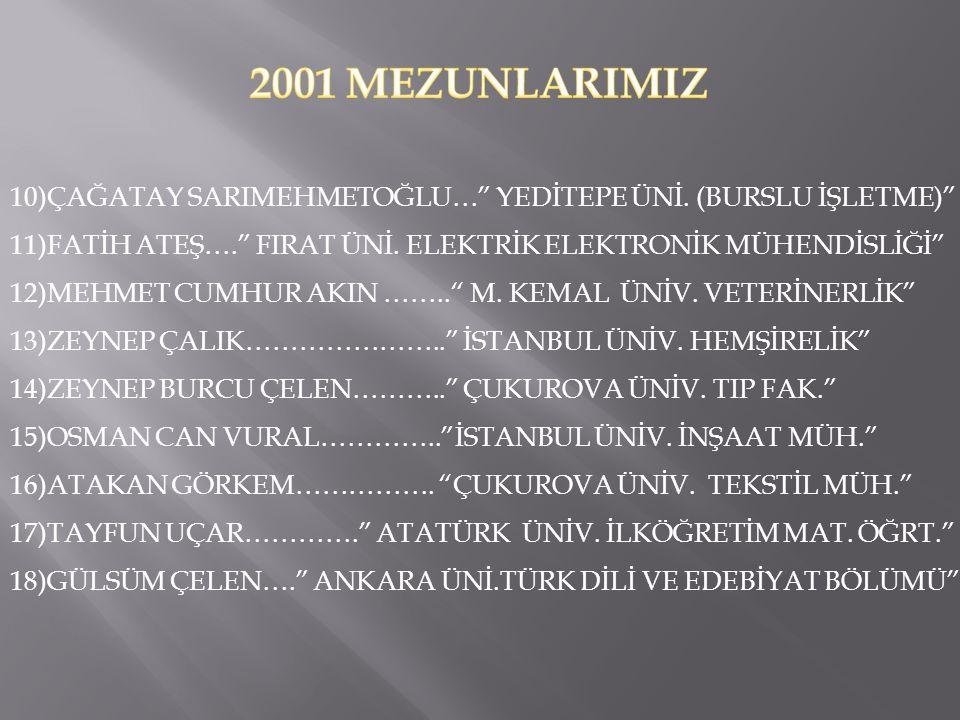 """10)ÇAĞATAY SARIMEHMETOĞLU…"""" YEDİTEPE ÜNİ. (BURSLU İŞLETME)"""" 11)FATİH ATEŞ…."""" FIRAT ÜNİ. ELEKTRİK ELEKTRONİK MÜHENDİSLİĞİ"""" 12)MEHMET CUMHUR AKIN …….."""""""
