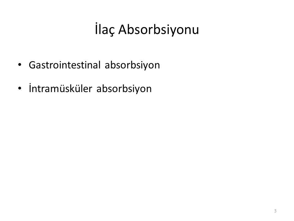 İlaç Absorbsiyonu Gastrointestinal absorbsiyon İntramüsküler absorbsiyon 3