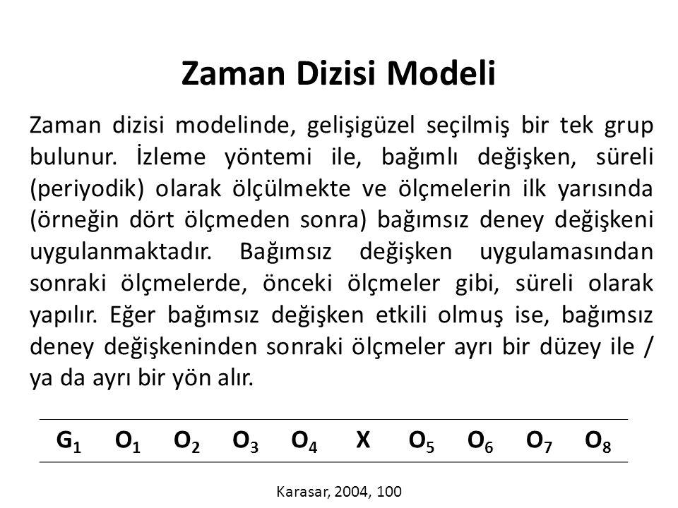 Zaman dizisi modelinde, gelişigüzel seçilmiş bir tek grup bulunur.
