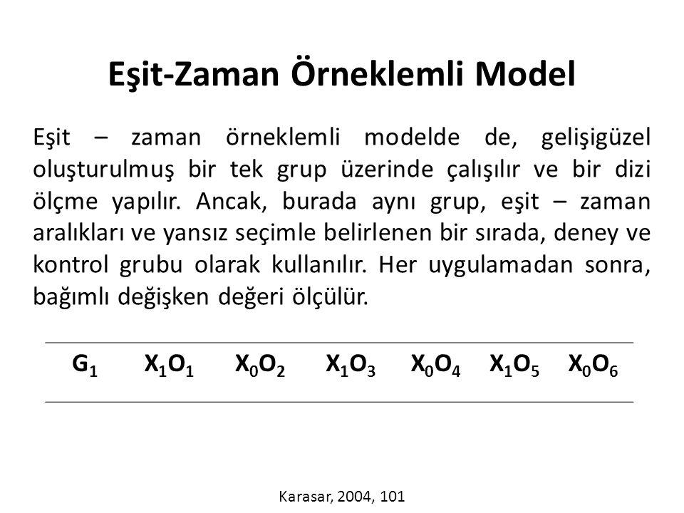 Eşit – zaman örneklemli modelde de, gelişigüzel oluşturulmuş bir tek grup üzerinde çalışılır ve bir dizi ölçme yapılır.
