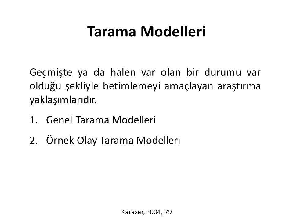 İlişkisel tarama modellerinin de pek çok uygulama alanı vardır.