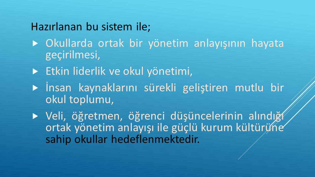  Kalite Bizim İşimiz Web Adresi http://www.aydinistatistik.com/e-kurum-performans/okul Kurum Performans /Puanlama Girişi