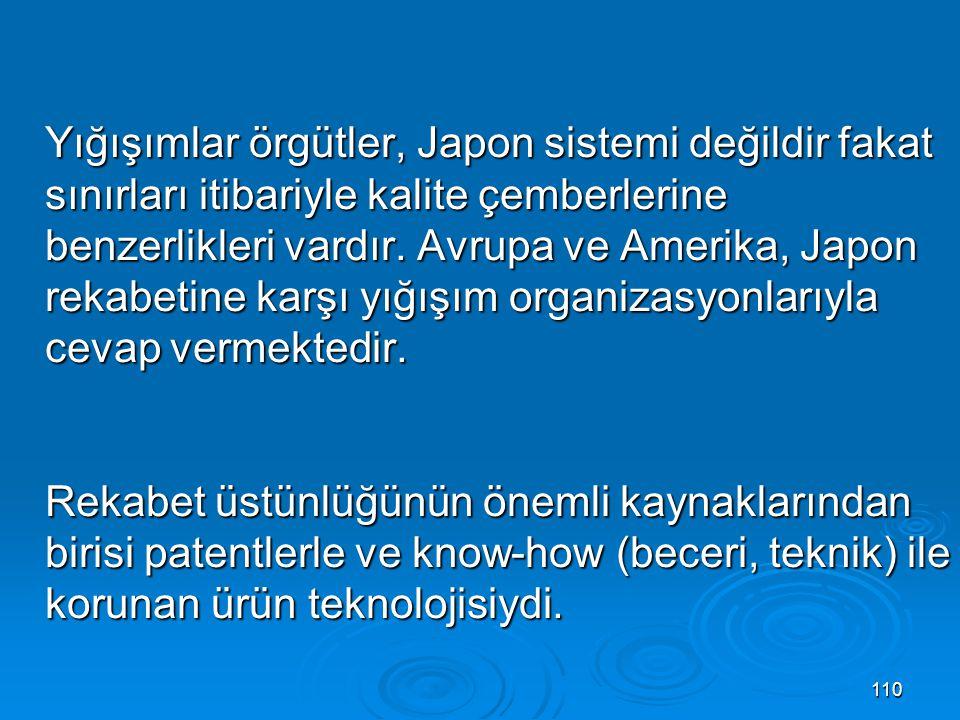 110 Yığışımlar örgütler, Japon sistemi değildir fakat sınırları itibariyle kalite çemberlerine benzerlikleri vardır.