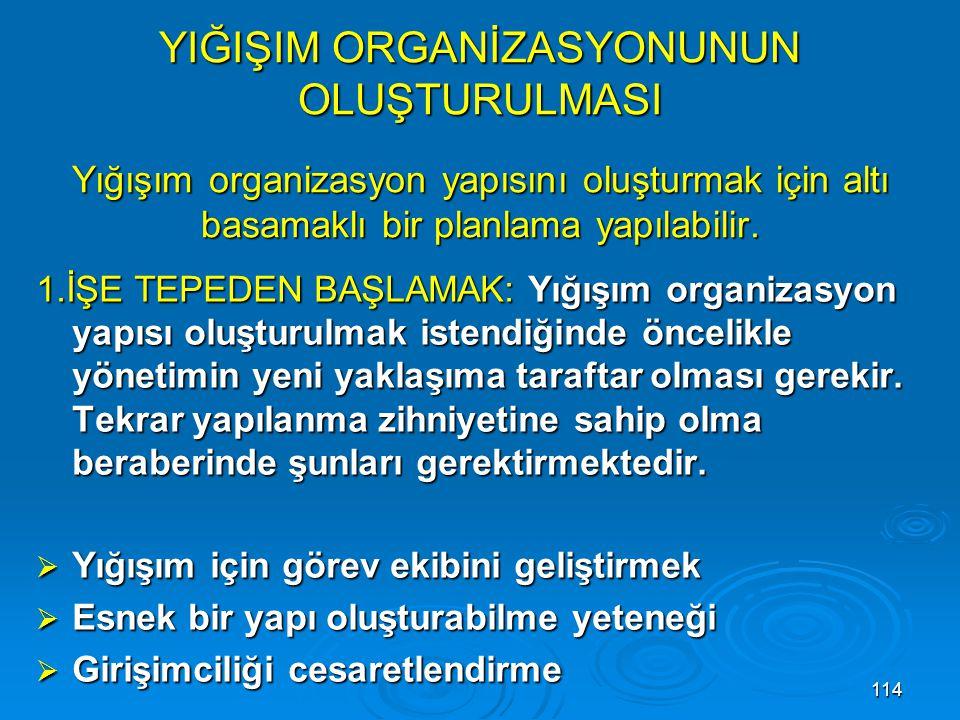114 YIĞIŞIM ORGANİZASYONUNUN OLUŞTURULMASI Yığışım organizasyon yapısını oluşturmak için altı basamaklı bir planlama yapılabilir.