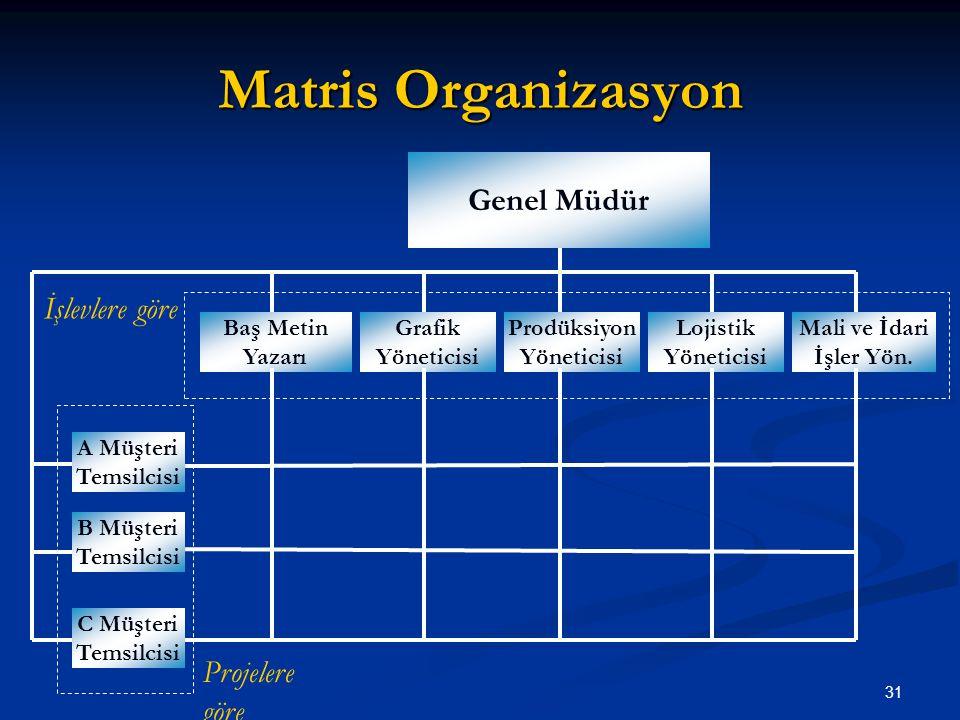 Matris Organizasyon Genel Müdür Baş Metin Yazarı Grafik Yöneticisi Prodüksiyon Yöneticisi Lojistik Yöneticisi Mali ve İdari İşler Yön.