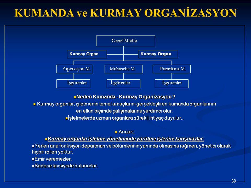 KUMANDA ve KURMAY ORGANİZASYON Genel Müdür Operasyon M.