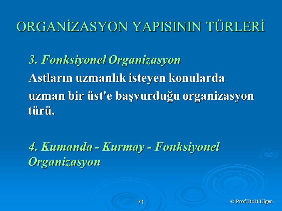 ORGANİZASYON YAPISININ TÜRLERİ 3.