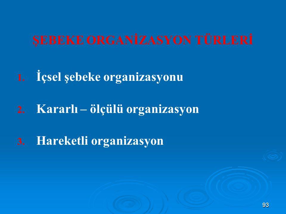 93 ŞEBEKE ORGANİZASYON TÜRLERİ 1.1. İçsel şebeke organizasyonu 2.