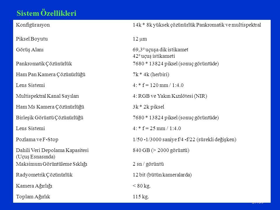 27/59 Konfigürasyon14k * 8k yüksek çözünürlük Pankromatik ve multispektral Piksel Boyutu 12  m Görüş Alanı69,3 o uçuşa dik istikamet 42 o uçuş istika