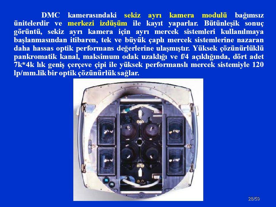 28/59 DMC kamerasındaki sekiz ayrı kamera modulü bağımsız ünitelerdir ve merkezi izdüşüm ile kayıt yaparlar. Bütünleşik sonuç görüntü, sekiz ayrı kame