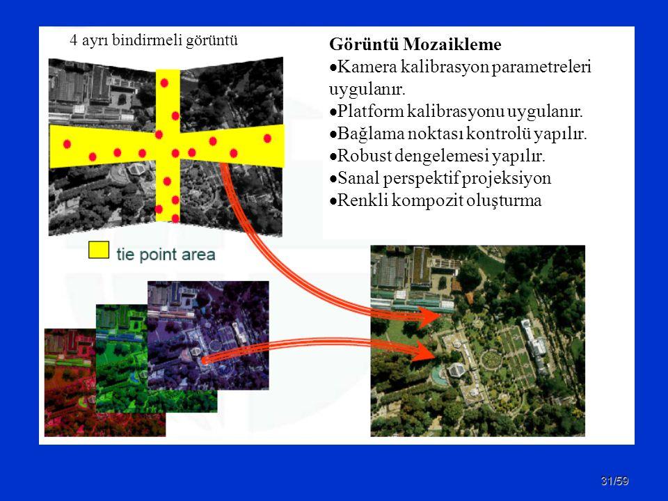 31/59 Görüntü Mozaikleme  Kamera kalibrasyon parametreleri uygulanır.  Platform kalibrasyonu uygulanır.  Bağlama noktası kontrolü yapılır.  Robust