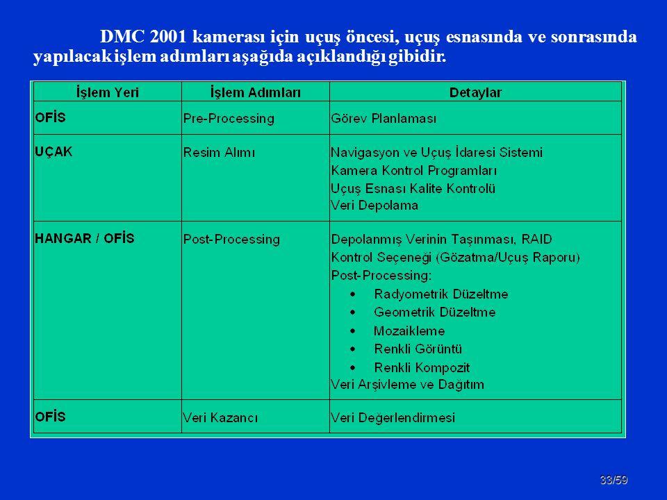 33/59 DMC 2001 kamerası için uçuş öncesi, uçuş esnasında ve sonrasında yapılacak işlem adımları aşağıda açıklandığı gibidir.