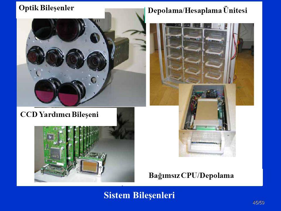 45/59 Sistem Bileşenleri Optik Bileşenler Depolama/Hesaplama Ünitesi CCD Yardımcı Bileşeni Bağımsız CPU/Depolama