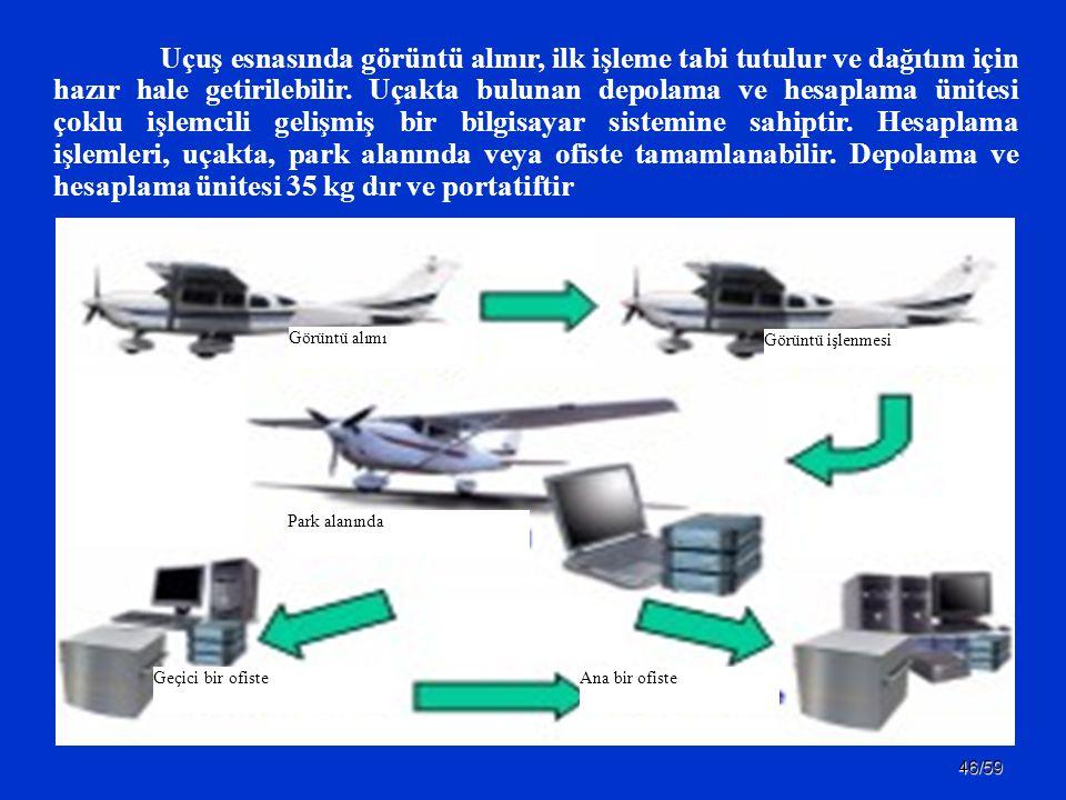 46/59 Uçuş esnasında görüntü alınır, ilk işleme tabi tutulur ve dağıtım için hazır hale getirilebilir. Uçakta bulunan depolama ve hesaplama ünitesi ço