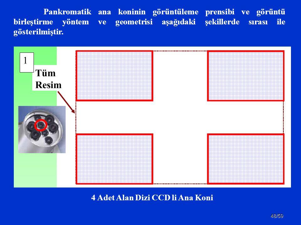 48/59 Pankromatik ana koninin görüntüleme prensibi ve görüntü birleştirme yöntem ve geometrisi aşağıdaki şekillerde sırası ile gösterilmiştir. 4 Adet