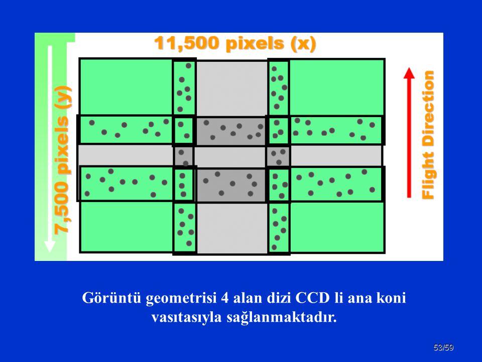 53/59 Görüntü geometrisi 4 alan dizi CCD li ana koni vasıtasıyla sağlanmaktadır.