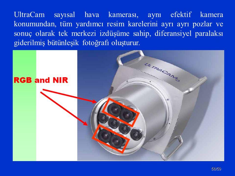 56/59 UltraCam sayısal hava kamerası, aynı efektif kamera konumundan, tüm yardımcı resim karelerini ayrı ayrı pozlar ve sonuç olarak tek merkezi izdüş