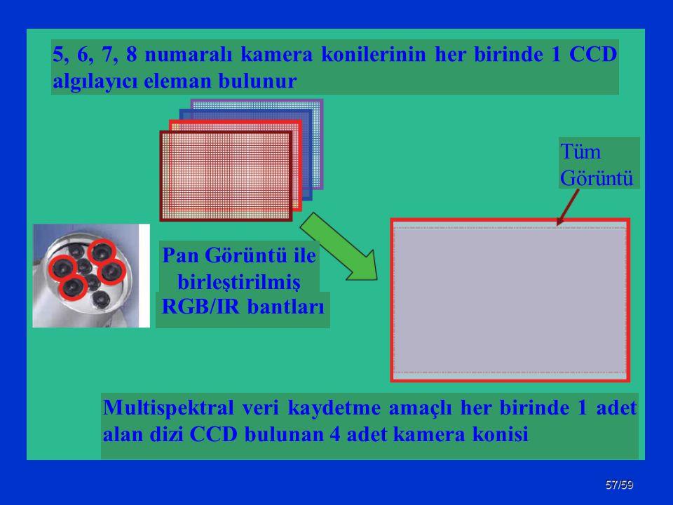 57/59 5, 6, 7, 8 numaralı kamera konilerinin her birinde 1 CCD algılayıcı eleman bulunur Tüm Görüntü Pan Görüntü ile birleştirilmiş RGB/IR bantları Mu