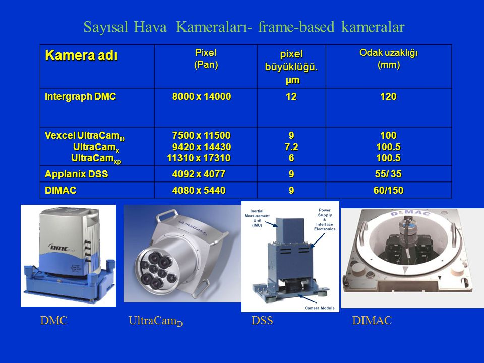 Sayısal Hava Kameraları- frame-based kameralar Kamera adı Pixel(Pan) pixel büyüklüğü. µm µm Odak uzaklığı (mm) Intergraph DMC 8000 x 14000 8000 x 1400