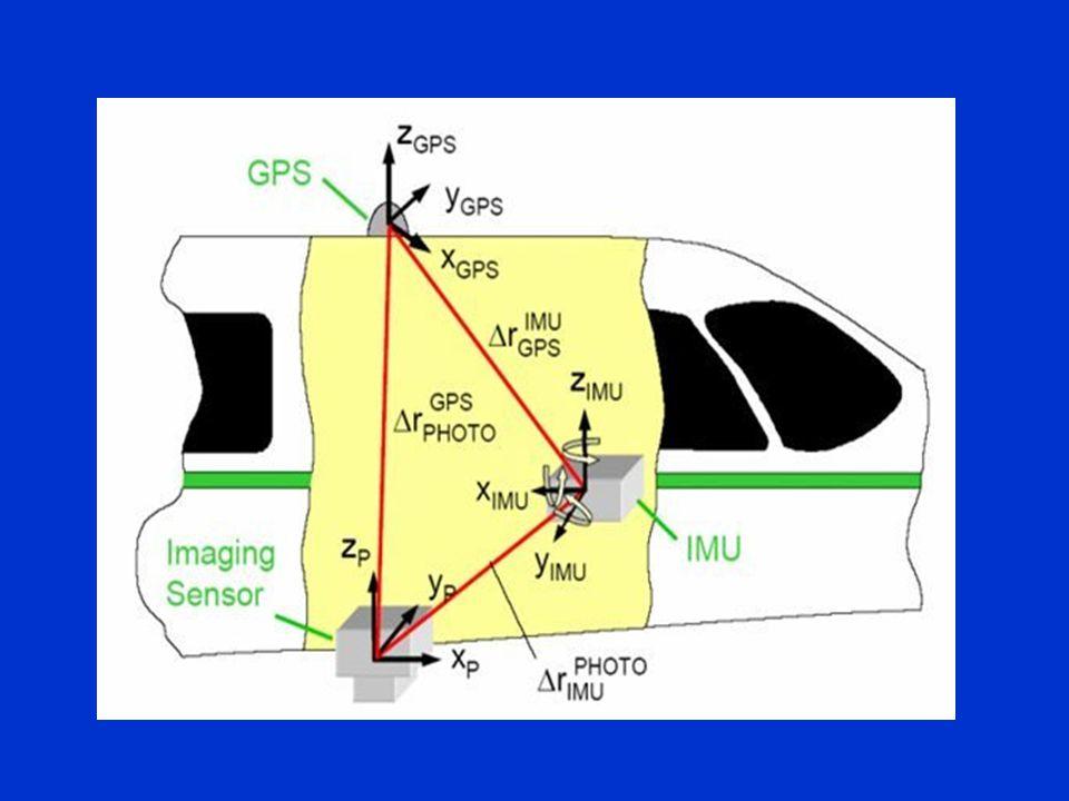 Yer Örnekleme Aralığı - Ground Sampling Distance (GSD) (GSD = yeryüzünde Komşu Piksel merkezleri arasındaki uzaklık Pixel büyüklüğü GSD ile eşanlamlı değildir eksik-örnekleme Fazla-örnekleme Ancak UYGULAYICILAR için GSD pixel büyüklüğüne benzer