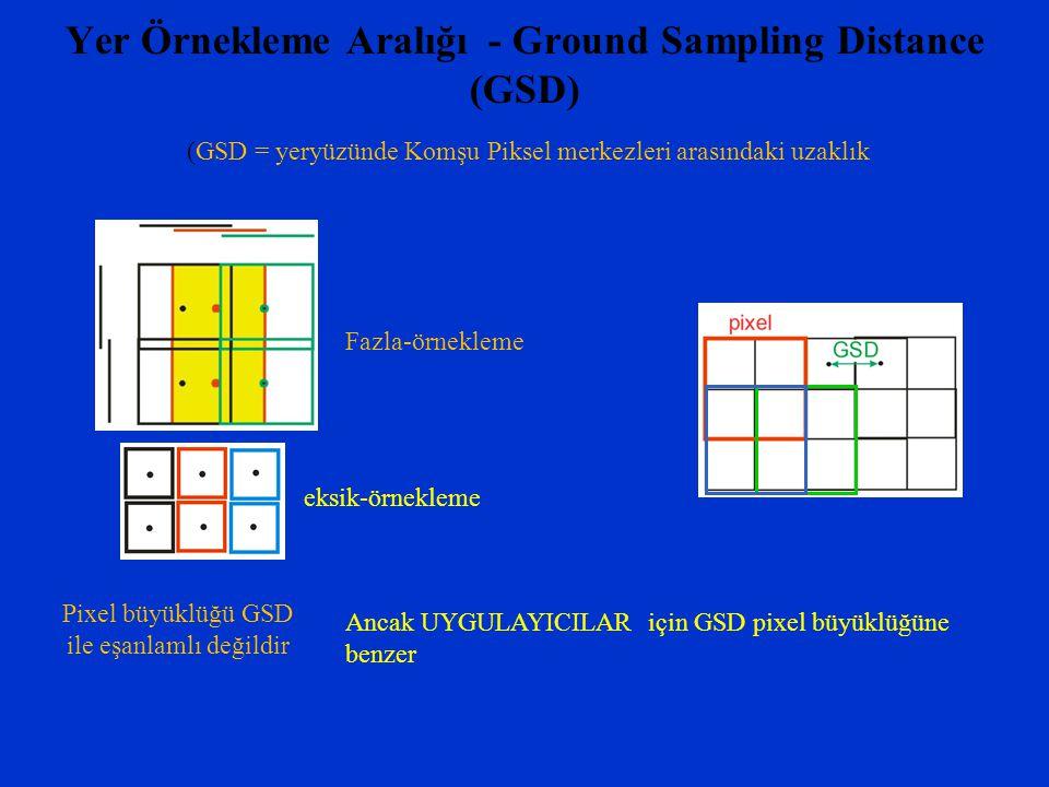 Yer Örnekleme Aralığı - Ground Sampling Distance (GSD) (GSD = yeryüzünde Komşu Piksel merkezleri arasındaki uzaklık Pixel büyüklüğü GSD ile eşanlamlı