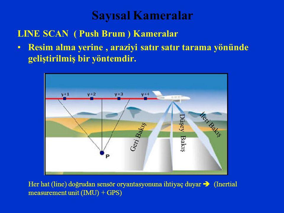 Sayısal Kameralar LINE SCAN ( Push Brum ) Kameralar Resim alma yerine, araziyi satır satır tarama yönünde geliştirilmiş bir yöntemdir. Her hat (line)