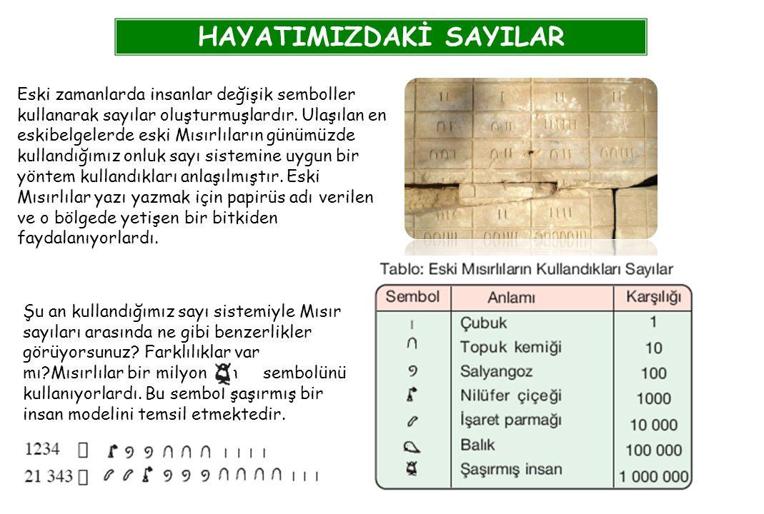 HAYATIMIZDAKİ SAYILAR Eski zamanlarda insanlar değişik semboller kullanarak sayılar oluşturmuşlardır. Ulaşılan en eskibelgelerde eski Mısırlıların gün