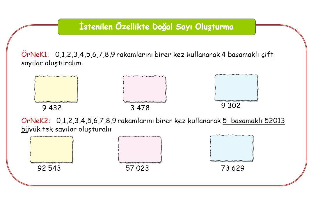 İstenilen Özellikte Doğal Sayı Oluşturma ÖrNeK1: 0,1,2,3,4,5,6,7,8,9 rakamlarını birer kez kullanarak 4 basamaklı çift sayılar oluşturalım. 9 4323 478