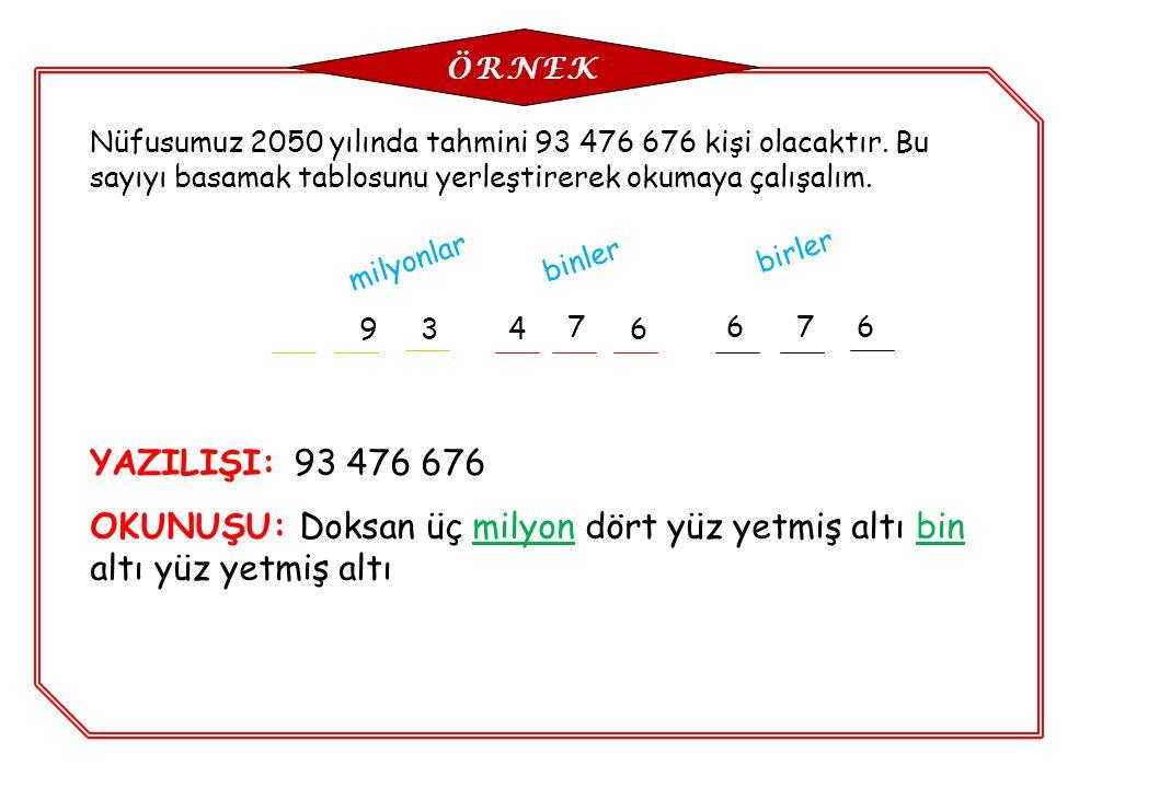 İstenilen Özellikte Doğal Sayı Oluşturma ÖrNeK1: 0,1,2,3,4,5,6,7,8,9 rakamlarını birer kez kullanarak 4 basamaklı çift sayılar oluşturalım.