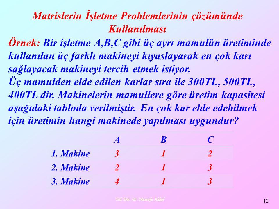 Yrd. Doç. Dr. Mustafa Akkol 12 Örnek: Bir işletme A,B,C gibi üç ayrı mamulün üretiminde kullanılan üç farklı makineyi kıyaslayarak en çok karı sağlaya