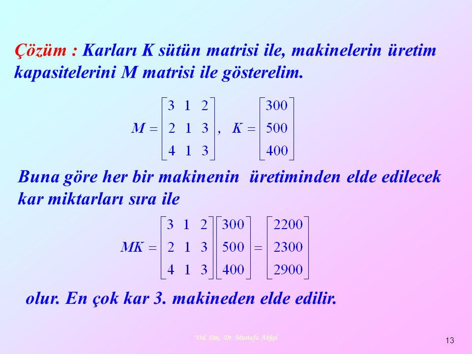 Yrd. Doç. Dr. Mustafa Akkol 13 Çözüm : Karları K sütün matrisi ile, makinelerin üretim kapasitelerini M matrisi ile gösterelim. Buna göre her bir maki