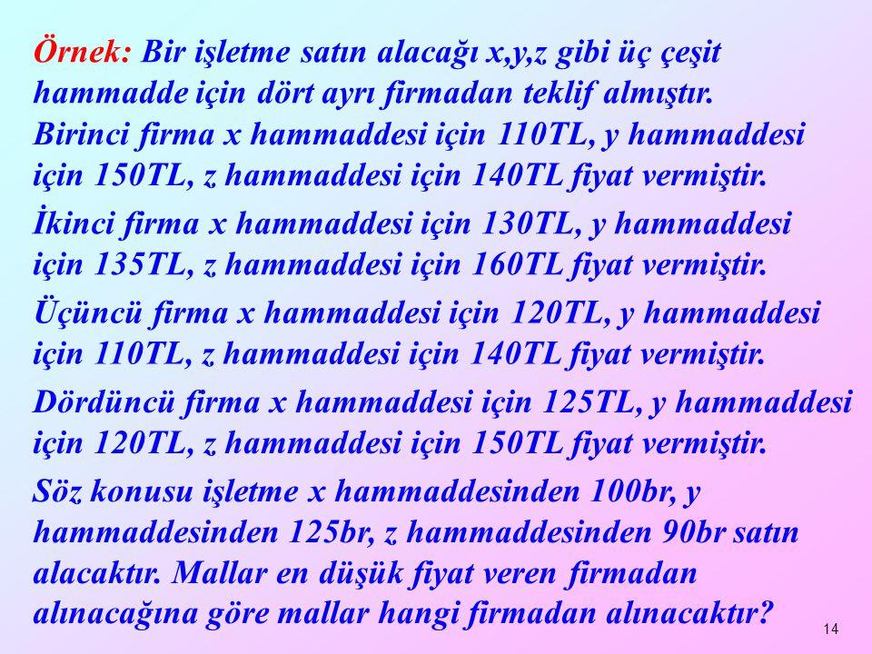 14 Örnek: Bir işletme satın alacağı x,y,z gibi üç çeşit hammadde için dört ayrı firmadan teklif almıştır. Birinci firma x hammaddesi için 110TL, y ham