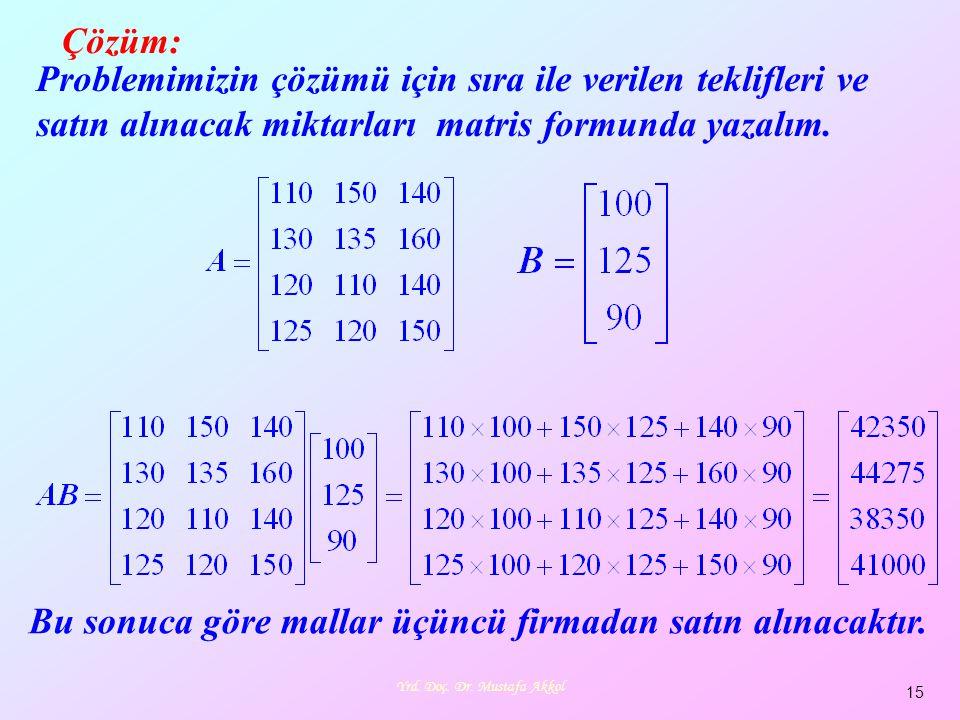 Yrd. Doç. Dr. Mustafa Akkol 15 Çözüm: Problemimizin çözümü için sıra ile verilen teklifleri ve satın alınacak miktarları matris formunda yazalım. Bu s