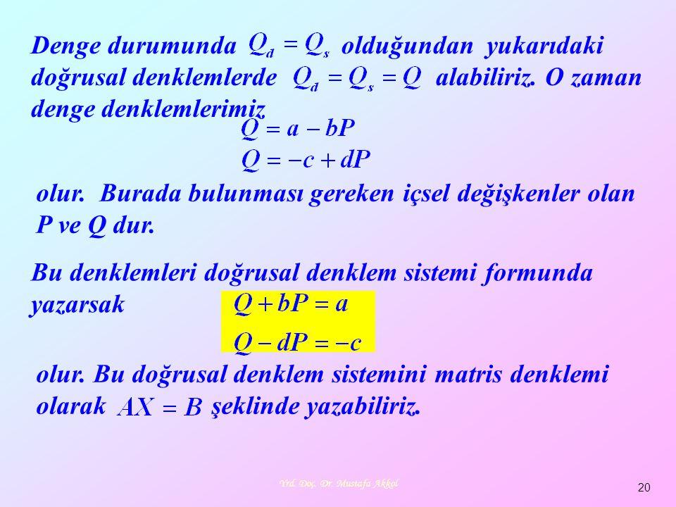 Yrd. Doç. Dr. Mustafa Akkol 20 Denge durumunda olduğundan yukarıdaki doğrusal denklemlerde alabiliriz. O zaman denge denklemlerimiz olur. Burada bulun