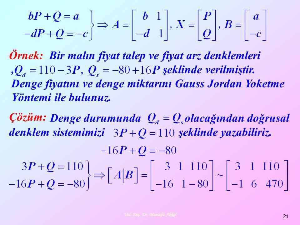 Yrd. Doç. Dr. Mustafa Akkol 21 Bir malın fiyat talep ve fiyat arz denklemleri, şeklinde verilmiştir. Denge fiyatını ve denge miktarını Gauss Jordan Yo
