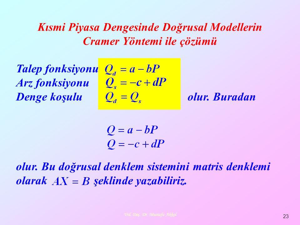 Yrd. Doç. Dr. Mustafa Akkol 23 Kısmi Piyasa Dengesinde Doğrusal Modellerin Cramer Yöntemi ile çözümü Talep fonksiyonu Arz fonksiyonu Denge koşulu olur