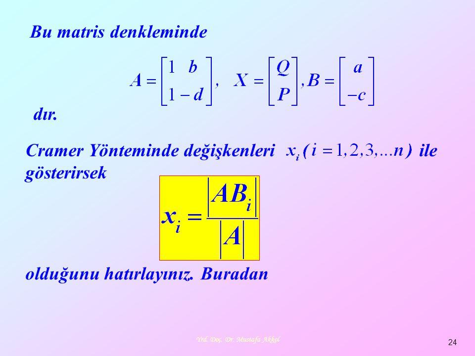 Yrd. Doç. Dr. Mustafa Akkol 24 Cramer Yönteminde değişkenleri ile gösterirsek Bu matris denkleminde dır. olduğunu hatırlayınız. Buradan