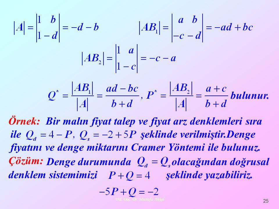 Yrd. Doç. Dr. Mustafa Akkol 25 bulunur. Örnek: Bir malın fiyat talep ve fiyat arz denklemleri sıra ile şeklinde verilmiştir.Denge fiyatını ve denge mi
