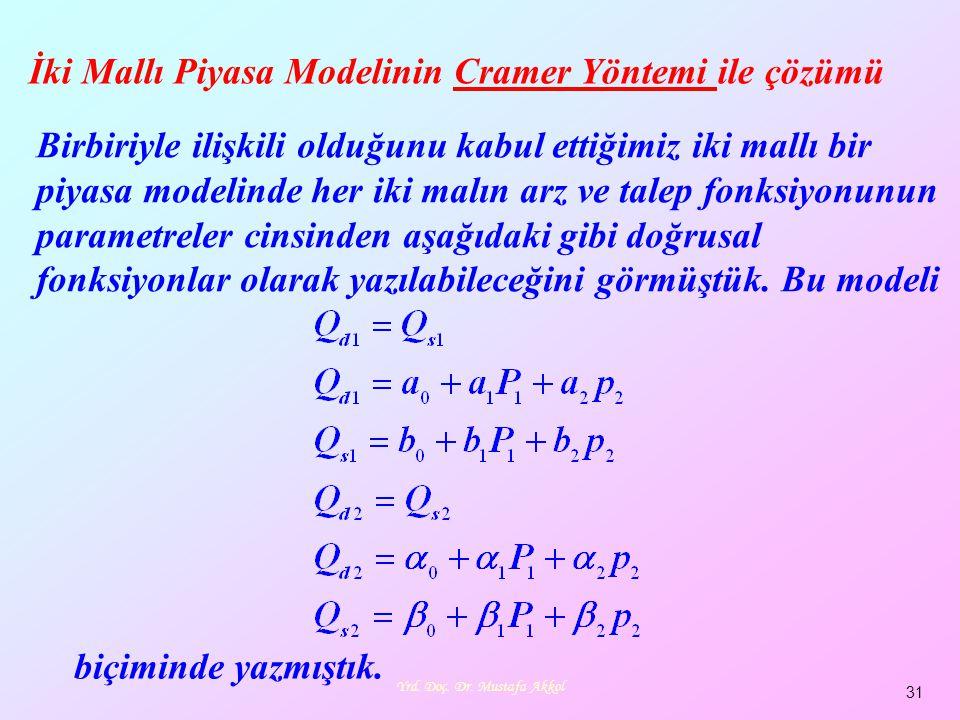 Yrd. Doç. Dr. Mustafa Akkol 31 İki Mallı Piyasa Modelinin Cramer Yöntemi ile çözümü Birbiriyle ilişkili olduğunu kabul ettiğimiz iki mallı bir piyasa