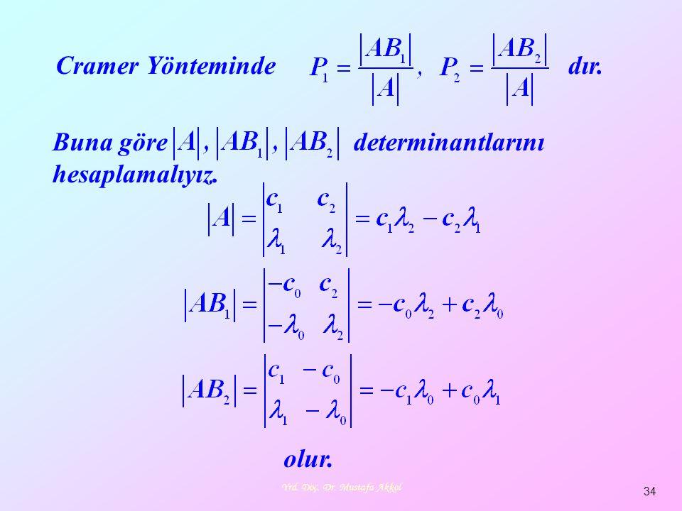 Yrd. Doç. Dr. Mustafa Akkol 34 Cramer Yönteminde dır. Buna göre determinantlarını hesaplamalıyız. olur.