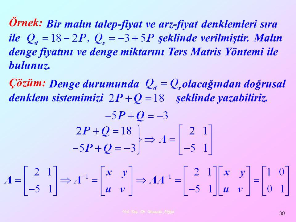 Yrd. Doç. Dr. Mustafa Akkol 39 Örnek: Bir malın talep-fiyat ve arz-fiyat denklemleri sıra ile şeklinde verilmiştir. Malın denge fiyatını ve denge mikt